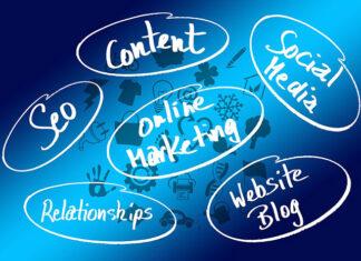 Jak marketing internetowy firmy